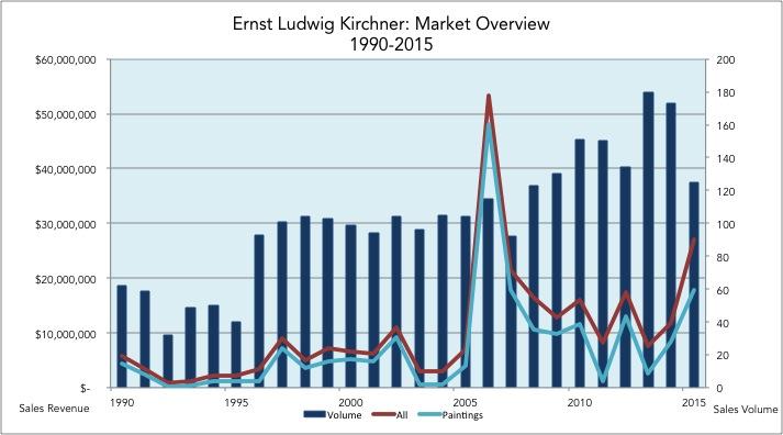 kirchner_graph_2