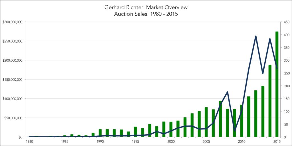 richter_chart